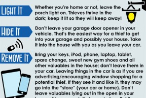 homeowners-safeguarding-tips